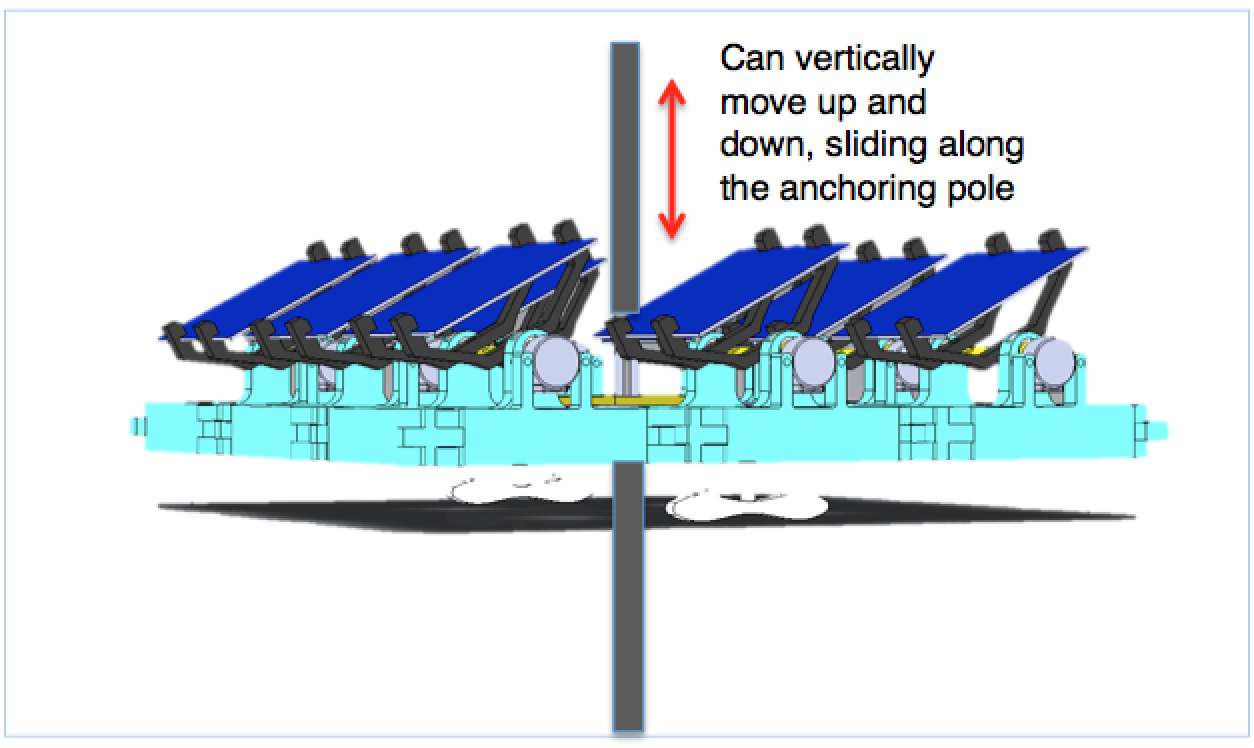 SENSLAR - Smart Sensitive Solar Floating Platform | James Dyson Award